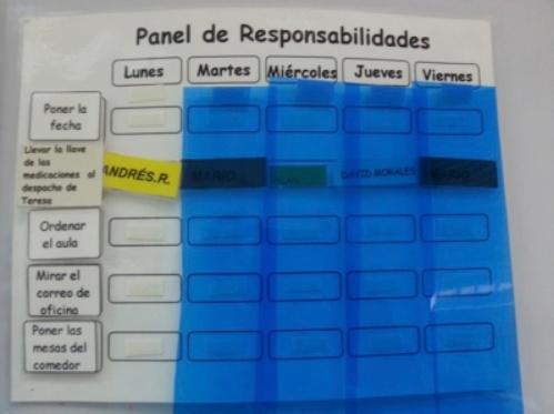 Panel de responsabilidad 3
